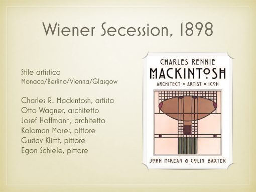 Wiener Secession, 1898